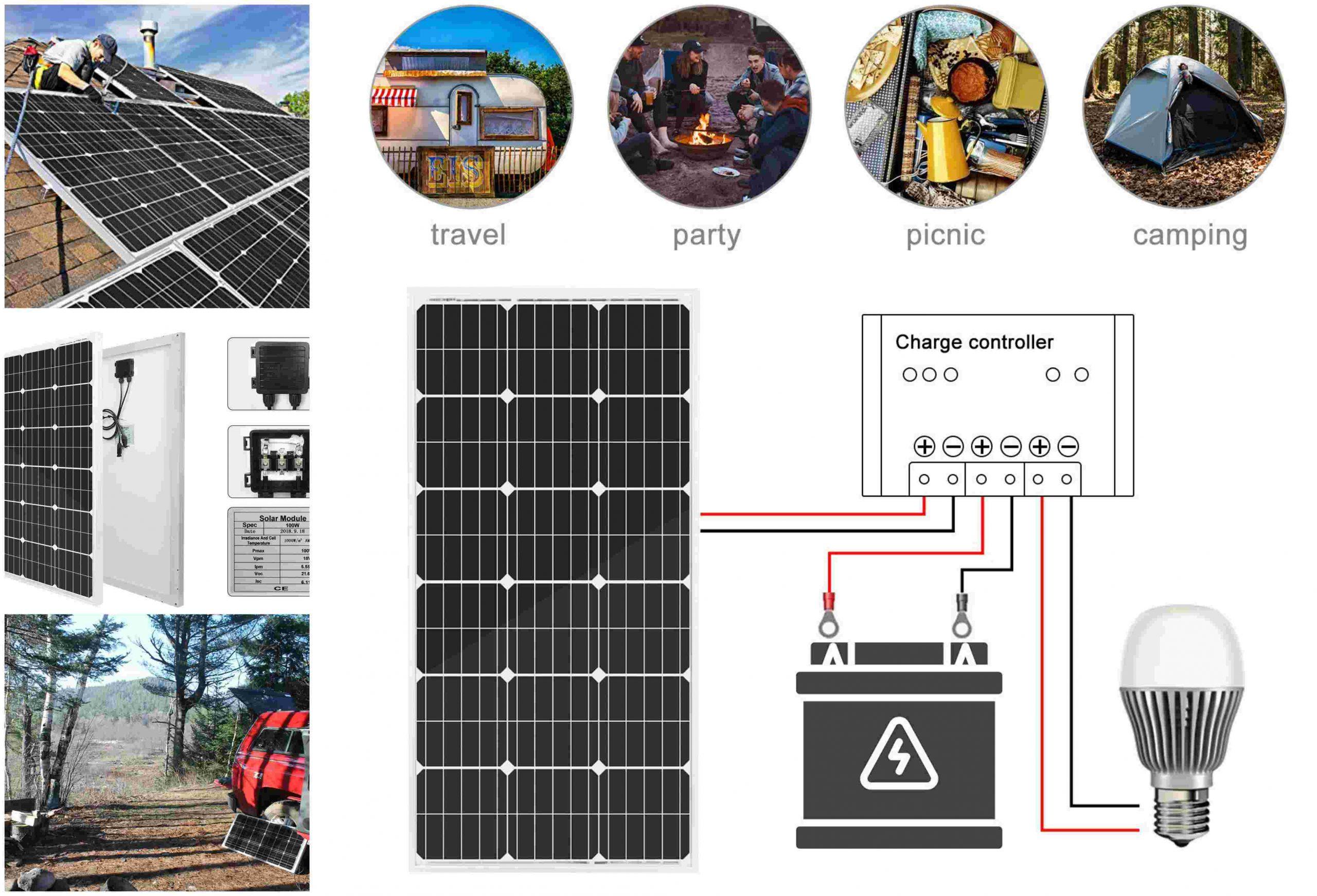 modelo-eco-worthy-modulo-solar-rigido-100w-uno-de-los-mejores-en-amazon