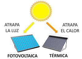 energia-solar-y-termica